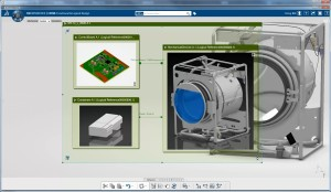 Dassault Systèmes' 3DEXPERIENCE platform (2)_Copyright Dassault Systèmes