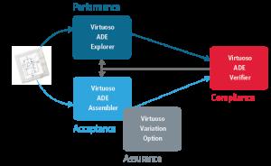 Virtuoso_ADE_Suite