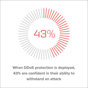 SOAD IMAGE 4 -DDOS-43PERCENT-405x405