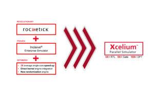 Xcelium_Graphic 2
