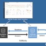 Figure 1: AXON Predict Analytics for VxWorks architecture diagram